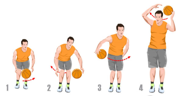 corkscrew basketball drill