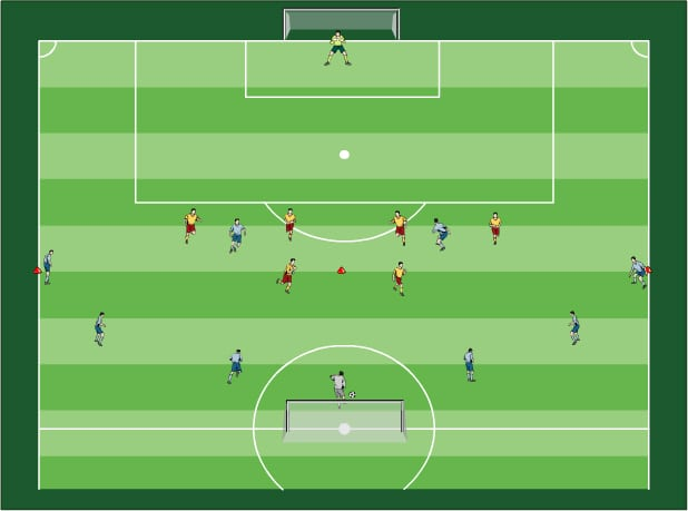 1-4-4-2 Fußball Übungen für dein Fußballtraining - 1-4-4-2 und seine Varianten