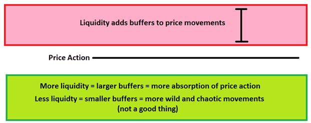 Volatile market conditions liquidity srepJW body Picture 1