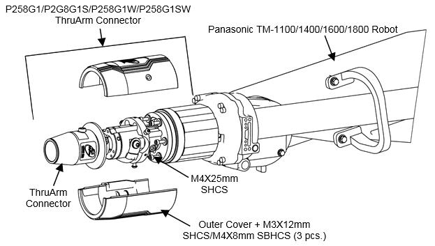 How To Install a TOUGH GUN™ TA3 MIG ,Gun on a Panasonic® Robot, step 3