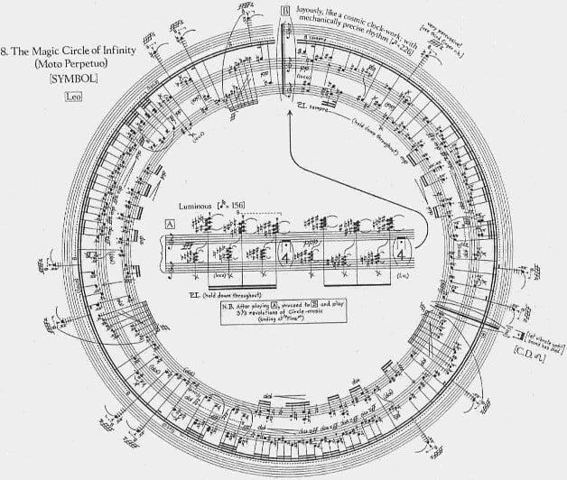 circular music score