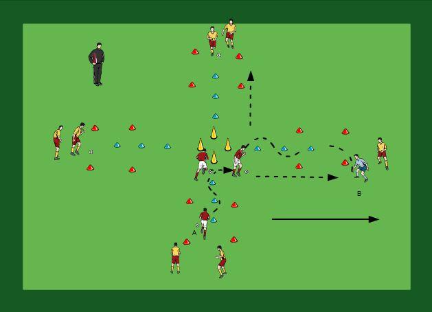 Dribbling Fußball Übungen für dein Fußballtraining - Perfektes Dribbling mit Ingo Anderbrügge Gesamt
