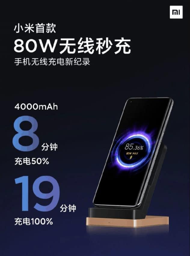 Xiaomi carregador 80W