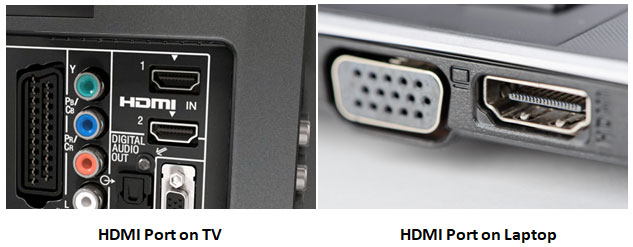 Cable To Connect Laptop Tv Hdmi - Best Image About Laptop