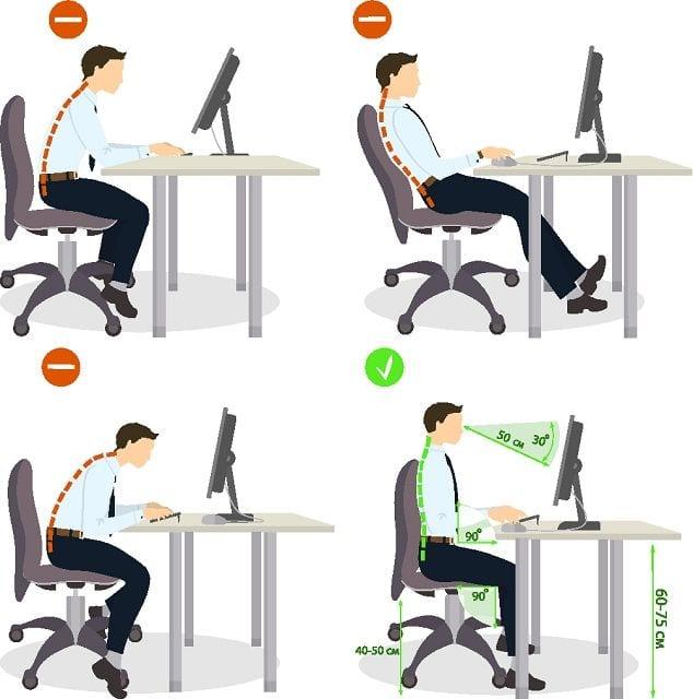 Die richtige Sitzhaltung beansprucht die Muskulatur nicht und eine Überbeanspruchung wird verhindert.