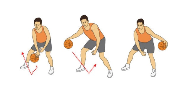 In Out with Crossover Basketball Dribbling Drill