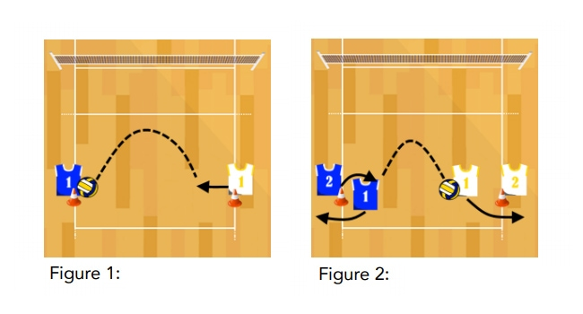 volleyball passing progression drill