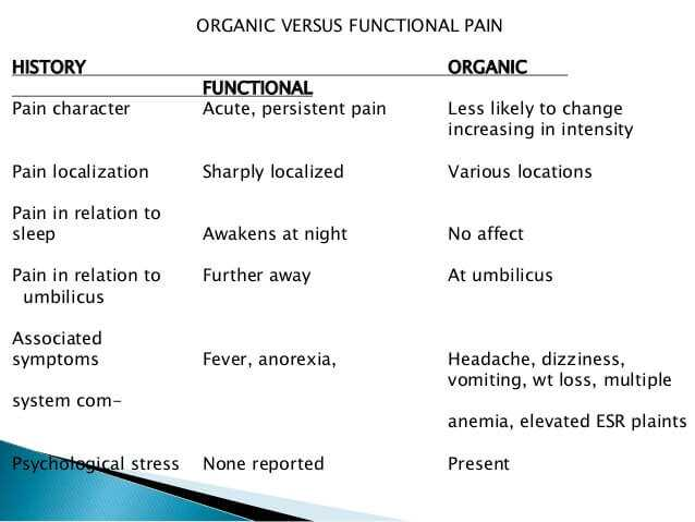 organic versus functional pain