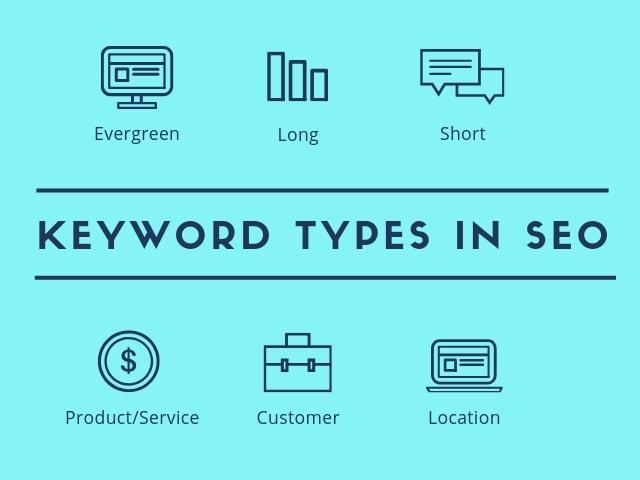 Keyword Types