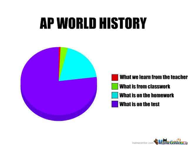 ap world memes 2019 is here