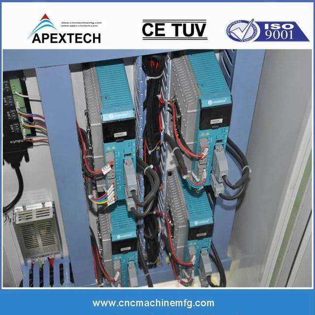 leadshine servo motor and driver system