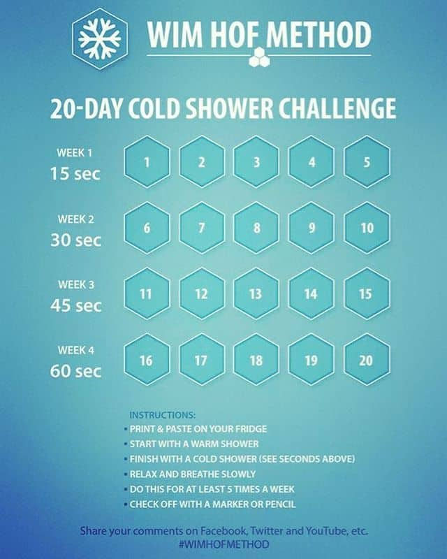 wim hof method 20 day cold shower challenge