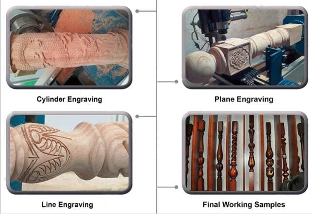 wood-cnc-lathe-turning-machine-china-woodworking-cnc-router your best choosing