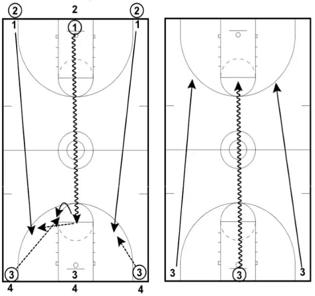 basketball drills - olympic shooting