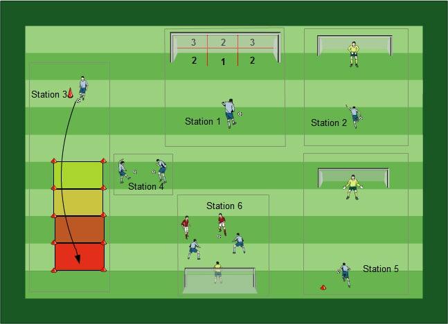 Funtraining Fussballübungen für dein Fußballtraining - Funtraining - Paket 05 - 3