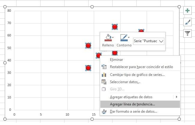 Línea de tendencia en gráfico de dispersión