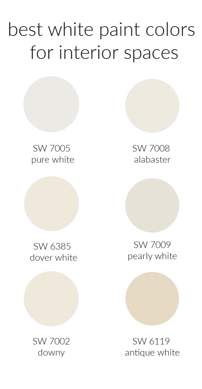 how to pick a paint color white paint color