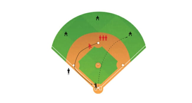 Score From Second Softball Baserunning Drill
