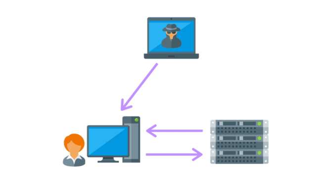 What Are The Most Common Types Of Network Vulnerabilities Purplesec