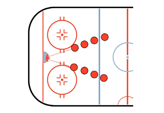 Hit the Net Hockey Shooting Drill