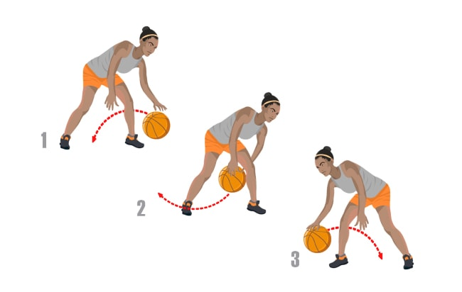 At Home Basketball Drills - Figure 8 Dribbling