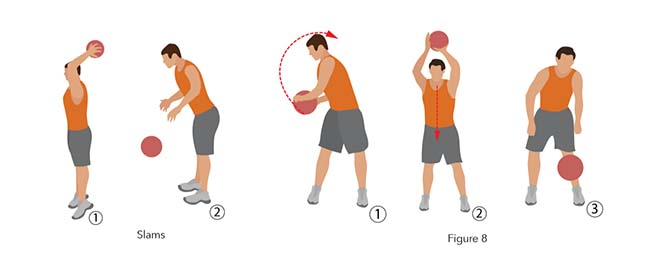 Slams and Figure 8s Basketball Cinditioning Drill