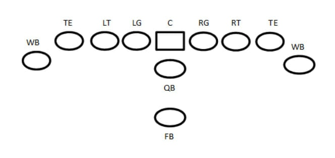 double wing offense