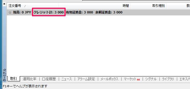 XMの3000円ボーナスをMT4で確認