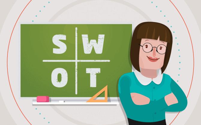 Photo of تعرف على  تحليل سوات SWOT وما أهميتة لنشاطك التجاري