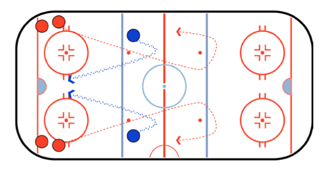 TWO-ON-TWO WITH LOOPS DRILL