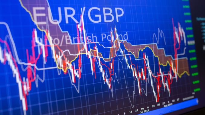 EURGBP Trading Guide
