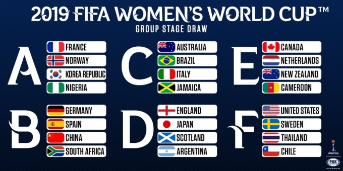 Womens World Cup TV schedule