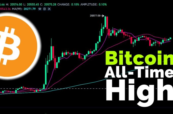 Bitcoin All-Time High is here! 4.5% jump to over $20,000