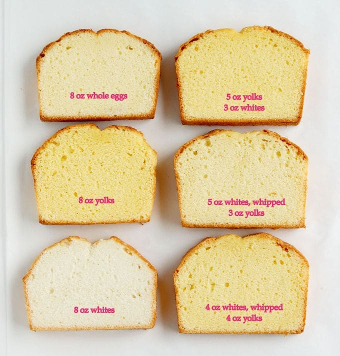 Six slices of cake on a white background. Text overlay explains the cake batter egg volume in each cake.