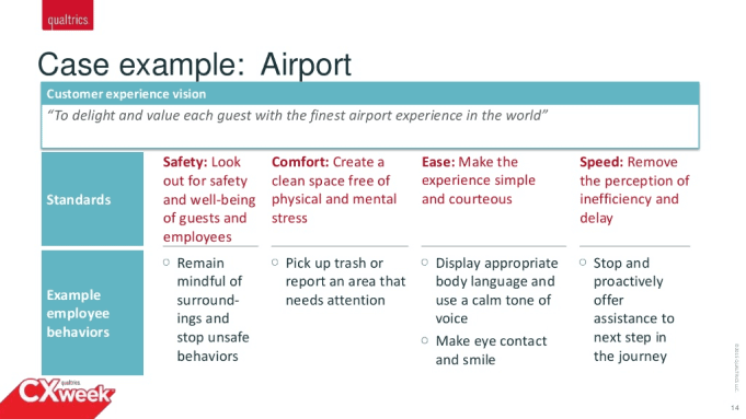 An example of customer experience vision.