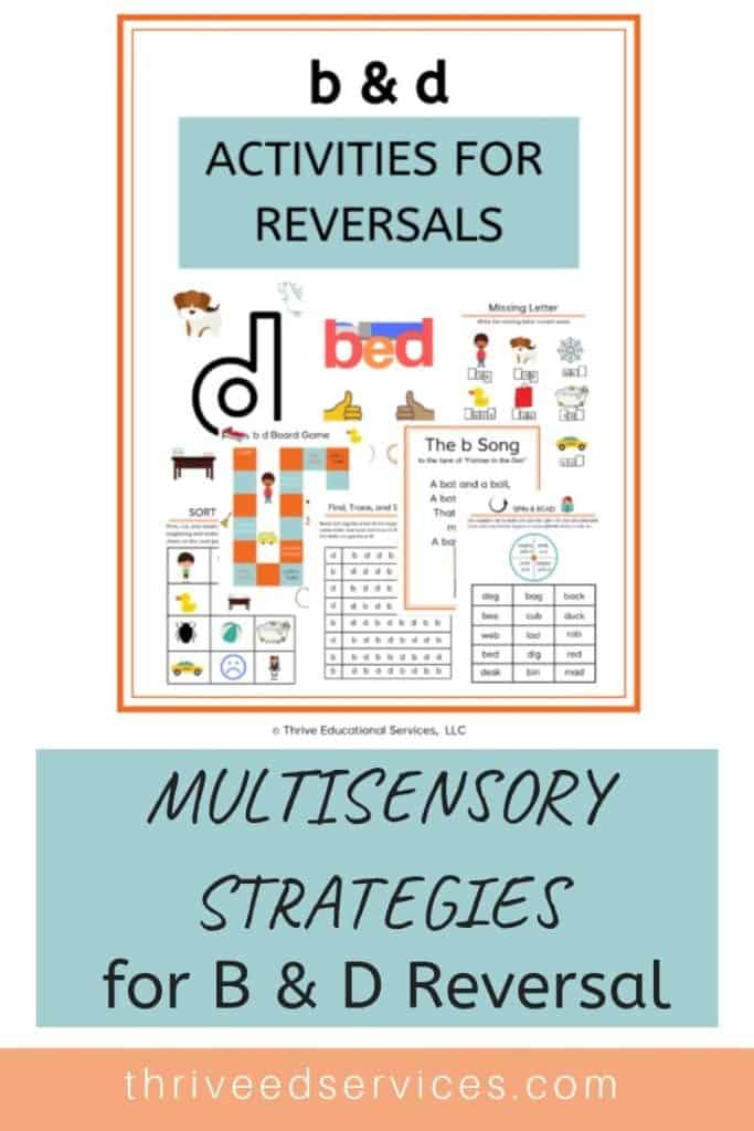 multisensory strategies for backwards letters, reverse letters, mixed up letters, b and d confusion, letter reversals #letterreversals #banddactivities #activitiesforbandd #dyslexiaworksheets #phonicsworksheets #phonicsprintables #multisensory #multisensorylearning #multisensoryteaching #ortongillingham #dyslexiastrategies #dyslexia
