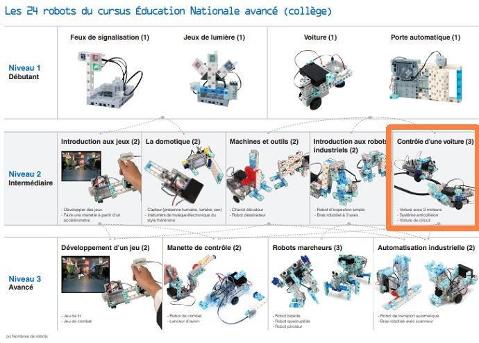 Cursus robotique Education Nationale2