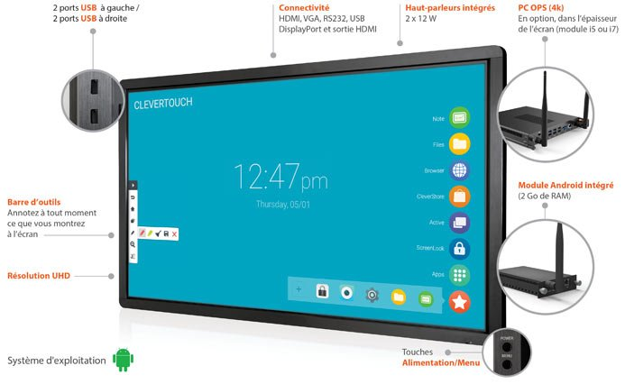 écran tactile android clevertouch