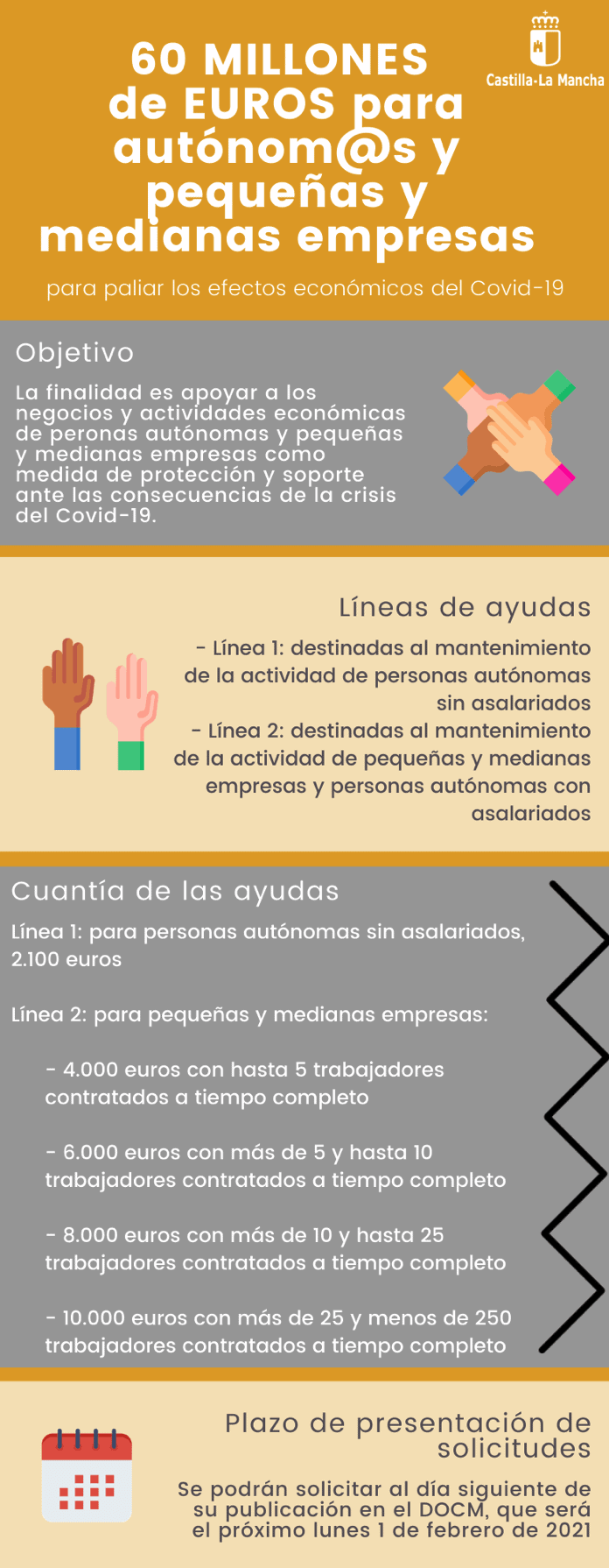 Infografia Ayudas Covid19