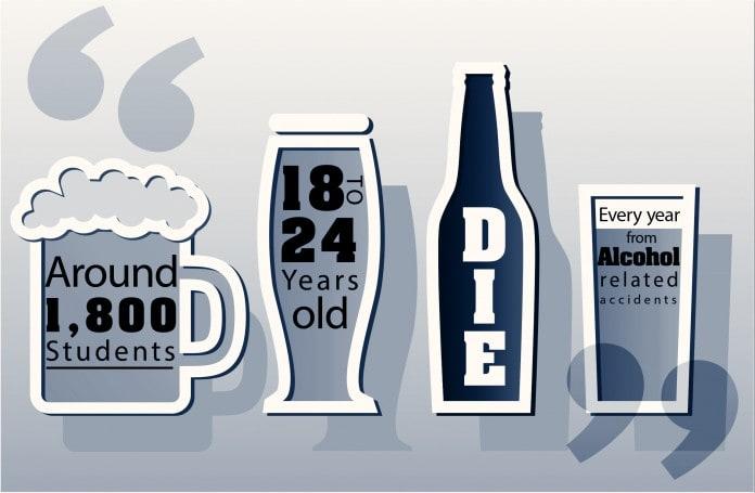 Binge Drinking Stats