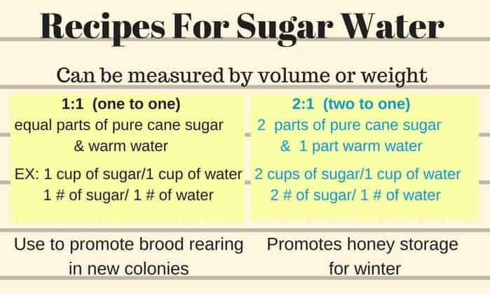 Use the proper sugar to water ratios for feeding honey bees sugar water.