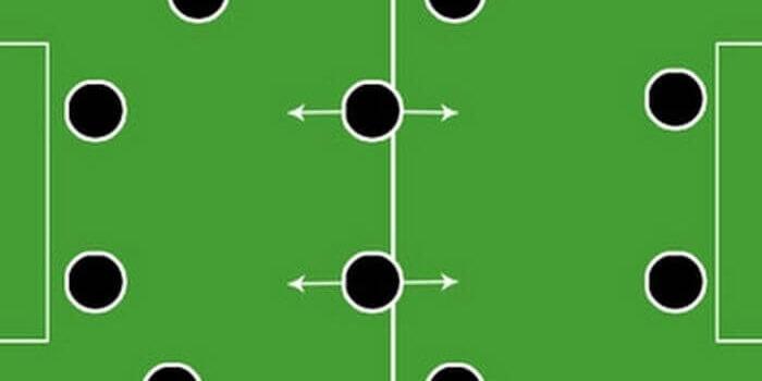 Σύστημα στο ποδόσφαιρο
