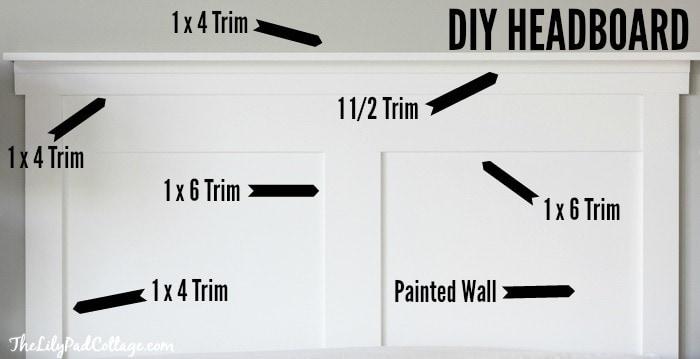 DIY Headboard