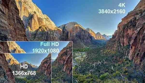 So sánh HD, Full HD và Ultra HD, các sản phẩm điển hình cho 3 độ phân giải này