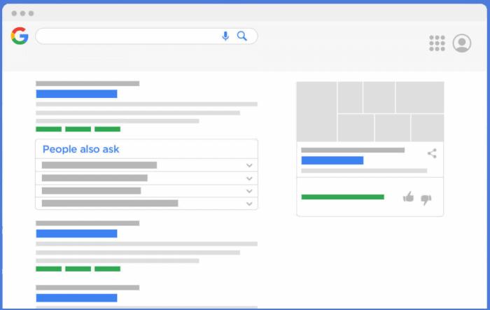 Cómo posicionar contenidos en otras preguntas de los usuarios o preguntas relacionadas