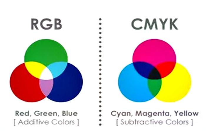 RGB и CMYK