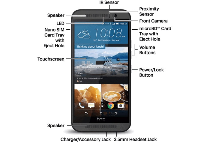 HTC-One-M9-Layout