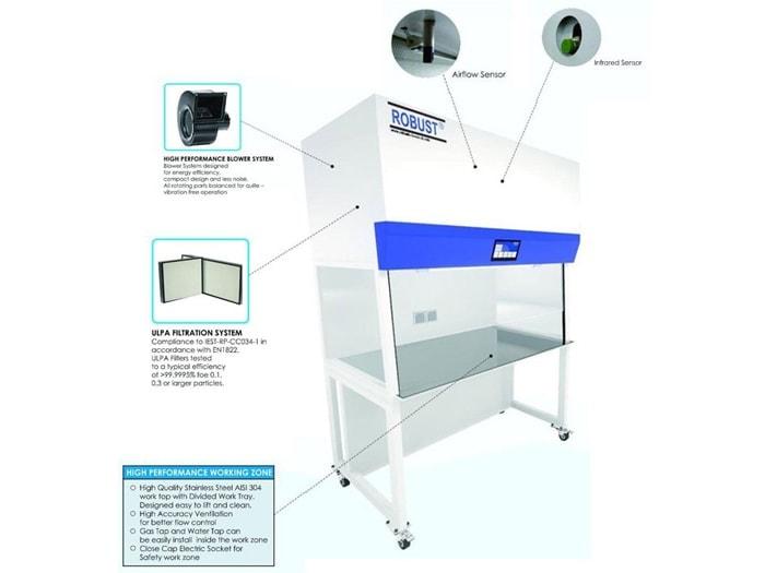 jual laminar air flow laboratorium