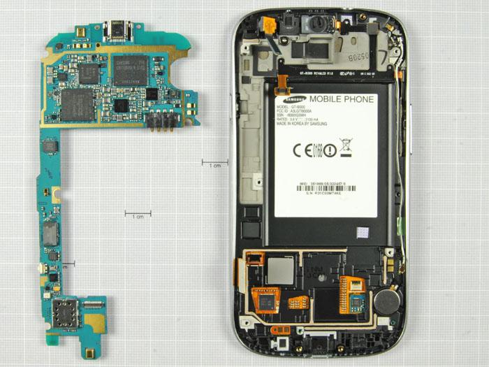 Samsung-Galaxy-S3-Tutorials