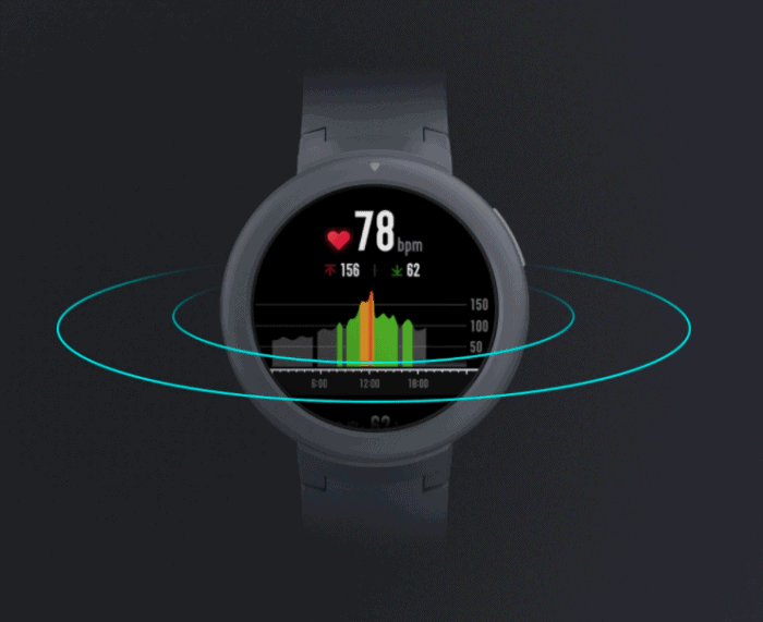 amazfit fit chinese smartwatch